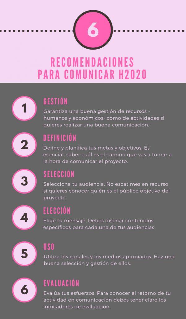 Recomendaciones para comunicar proyectos H2020